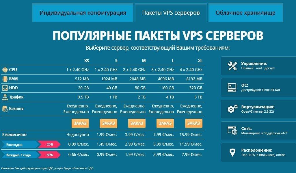 Аренда виртуальный сервер литва веб хостинг hetzner
