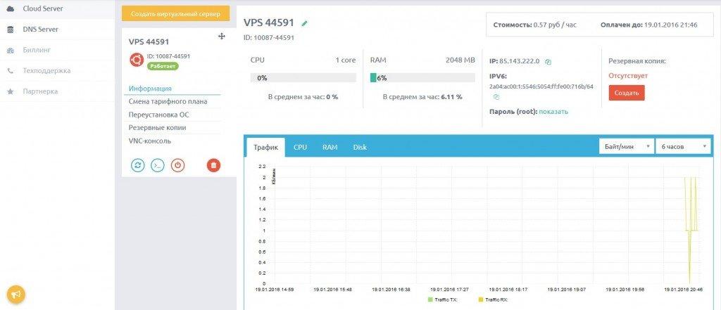Установка операционной системы VPS сервера
